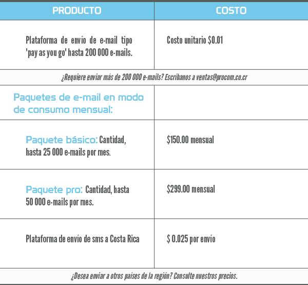 Tabla de precios Solaria